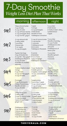 smoothie weight loss diet plan printable For the busy moms and ladies struggling to lose weight, we crafted this amazing smoothie weight loss diet plan to help kickstart healthy weight loss. Weight Loss Meals, Quick Weight Loss Tips, Weight Loss Drinks, Diet Plans To Lose Weight, Weight Loss Smoothies, Weight Loss Program, Ways To Lose Weight, Best Weight Loss, Healthy Weight Loss