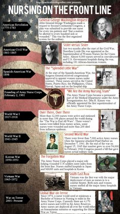 A look at the history of nursing in the US Army including the establishment of the US Army Nurse Corps