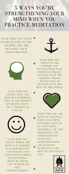 5 ways to strengthen your mind when you practice meditation. veterans // meditation // mindful // mindfulness // journey forward // vets // military // usmc // usn // usaf // us army // uscg // army // army strong // Marines // marine corps // us marine Meditation Mantra, Daily Meditation, Meditation Practices, Meditation Images, Meditation Scripts, Meditation Center, Healing Meditation, Meditation Music, Meditation For Beginners