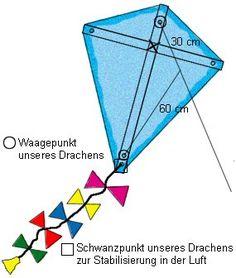Preschool Crafts, Crafts For Kids, Kites For Kids, Kite Designs, Paper Birds, Kindergarten, Math, Outdoor, Airplane