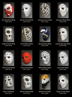 Mask history - Hockey Goalie