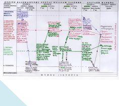 ΔΡΑΜΑΤΟΥΡΓΙΚΗ ΑΝΑΛΥΣΗ Ι ΚΕΙΜΕΝΑ ΤΗΣ ΚΛΑΣΙΚΗΣ ΔΡΑΜΑΤΟΥΡΓΙΑΣ   Kostas Magos - Academia.edu
