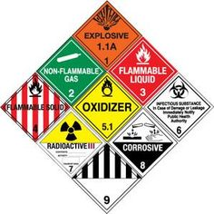 Import or Export of Dangerous Cargo - Macro Clearing Health And Safety Poster, Safety Posters, Firefighter Paramedic, Volunteer Firefighter, Firefighter Photography, Dangerous Goods, Diy Welding, Hazardous Materials, Supply Chain Management