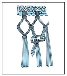 Instructions for single, double and triple knot fringe---tassel edging Loom Knitting Patterns, Knitting Stitches, Crochet Patterns, Art Du Fil, Passementerie, Crochet Borders, Crochet Instructions, Macrame Knots, Weaving Techniques