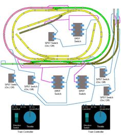 Wiring Bachmann Turnouts | Online Wiring Diagram on