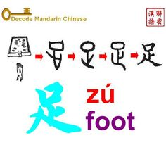 Decode Mandarin Chinese - Page 42 of 60 - Learn Mandarin Chinese much easier, faster and better in less time.
