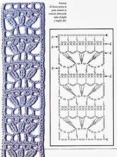 Uncinetto e crochet: Tramezzi all'uncinetto di cotone azzurro
