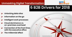 Unmasking #Digital #Transformation: 6 B2B Drivers for 2018  #fromwhereistand #wahm #entrepreneur #smallbusiness #socialmedia #socialmediamarketing #network #networkmarketing #success #goals #beyourself #advertise #contentmarketing #Digitalmarketing #SEO #blogging #marketing #branding #marketingtips #marketingstrategy #startup #b2bmarketing
