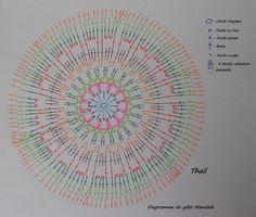 Le diagramme du mandala Motif Mandala Crochet, Crochet Circles, Crochet Motifs, Crochet Diagram, Flower Mandala, Crochet Chart, Crochet Squares, Crochet Granny, Crochet Doilies