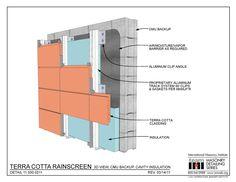 terracotta rainscreen