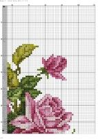 Cross Stitch Flowers, Cross Stitching, Pink Roses, Needlepoint, Hand Embroidery, Photo Wall, Diagram, Diy Crafts, Map