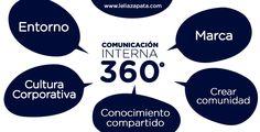 Comunicación interna 360º.