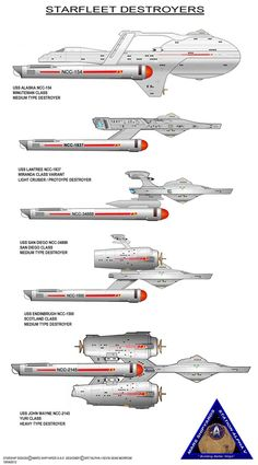 Here are some new Century starships of Starfleet. Most of them don't even excist in the StarTrek Universe, but one of them excist in some games of . Star Trek Rpg, Star Trek Ships, Spaceship Art, Spaceship Design, Interstellar, Vaisseau Star Trek, Science Fiction, Fan Fiction, Stark Trek