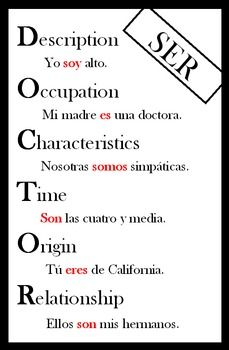 SER Spanish Poster DOCTOR vs. ESTAR PLACE