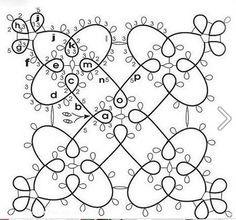 visual tatting patterns - Google Search