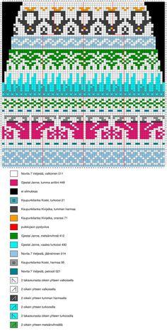 Merja Ojanperän We love winter -kirjoneulesukat | Meillä kotona Loom Knitting Stitches, Knitting Wool, Fair Isle Knitting, Knitting Charts, Knitting Socks, Knitting Patterns, Diy Crafts New, Diy Crafts Knitting, Christmas Stocking Pattern