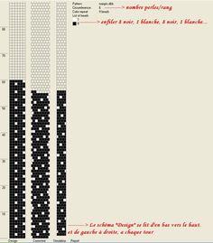 Framboise et Sylvie, on eu la gentillesse de faire un tuto pour la Spirale au crochet.Il est génial!vous le trouvez sur le blog de Framboise...