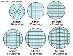 Templates for cutting number cakes cookies cakes pinterest round cake cutting guide junglespirit Image collections