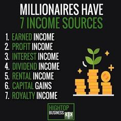 Investing In Your - Investing In Your Personal Finance - Investing Apps Design - - Investing For Beginners Business Financial Literacy, Financial Tips, Financial Planning, Financial Peace, Business Motivation, Business Quotes, Business Ideas, Money Market, Business Money