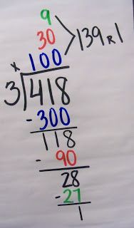 Division without Dividing?!?!?! Why didn't I know this in 4th grade!!! Really helps students with number sense! LOVE IT!