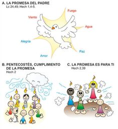 Promesa del Espíritu Santo Activities For Kids, Projects To Try, Comics, Drawings, Crafts, Plan Of Salvation, Children Images, Catechism, Sunday School