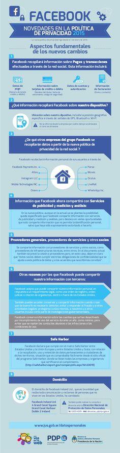 Hola: Una infografía con las Novedades en la Política de Privacidad de Facebook 2015. Vía Un saludo