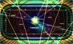 Taurus…not Gemini…the image shows your current sky when the sun is above you today…then, are you still believing that who is / was born in these period belongs to Gemini sign? The Sun is in Taurus… check yourself on any astronomy sites and think… a lot of words… lies upon lies…