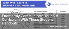 The Art of Ed - Effortlessly Communicate Your K-8 Curriculum With These Student Handouts
