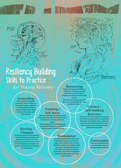 Healing Digital Art - Resiliency Building Skills - Blue by Heidi Hanson