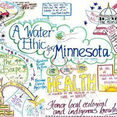 Online Form - Minnesota Water Ethic Print Online Form Generator
