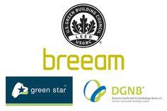 Yeşil Bina Etütleri