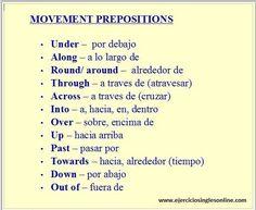 preposiciones de movimiento en inglés English Verbs List, English Phrases, English Book, Learn English Words, English Grammar, Spanish Grammar, English Class, Spanish Words, English Vocabulary Words