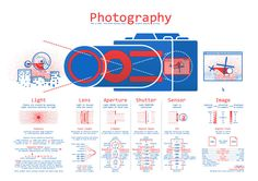 A Beautiful Visualization Of How Your DSLR Camera Really Works | Co.Design | business + design