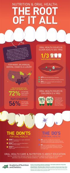 There is a connection between what you eat and your #oralhealth. Eat right and save your teeth with a good diet and yearly #dental checkups! Call today to schedule yours- 915.201.0249