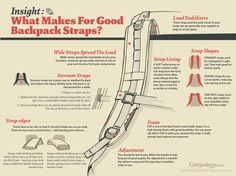 Backpack Straps Your pack is useless if your straps are crap. When investing in a backpack INSPECT THE STRAPS! **TIP: If possible, go to a camping/hiking supply store and actually TRY the pack on, some places will even add weight to the pack so you kno Diy Backpack, Backpack Straps, Hiking Backpack, Homemade Backpack, Leather Backpack, Backpacking Tips, Hiking Tips, Camping And Hiking, Bushcraft Camping