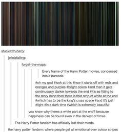 Harry Potter Bar Code http://ibeebz.com