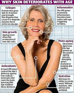 Why Skin Deteriorate