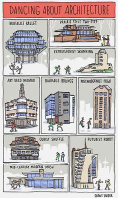 Dancing About Architecture illustration byGrant Snider.