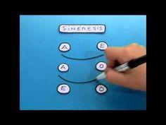 como medir versos