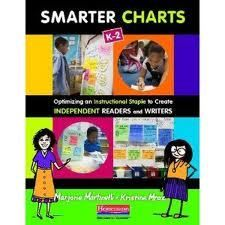 Smarter Charts Optimizing an Instructional Staple to Create Independent Readers and Writers, a book by Marjorie Martinelli, Kristine Mraz Reading And Writing Project, Teaching Reading, Teaching Ideas, Kindergarten Writing, Teaching Tools, Learning, Partner Reading, Reading Goals, Reading Resources