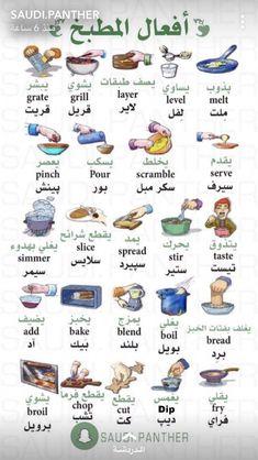 Learning Arabic MSA (#FabienneM) English Verbs, Learn English Grammar, English Writing Skills, English Vocabulary Words, English Phrases, Learn English Words, English Study, English Lessons, English Language Course