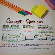 Soluções químicas | Química School Motivation, Study Motivation, Study Help, Study Tips, Mental Map, School's Out For Summer, How To Write Calligraphy, Calligraphy Writing, Lettering Tutorial