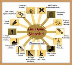 Islam, Movie Posters, Movies, Film Poster, Films, Movie, Muslim, Film, Movie Theater
