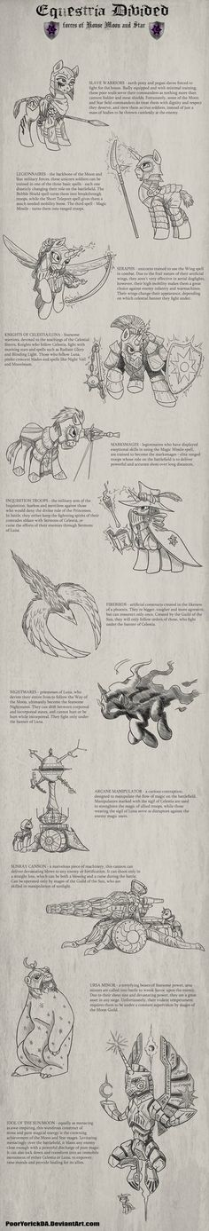 Equestria Divided: Moon and Star Forces by *PoorYorickDA on deviantART
