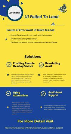 Avast Antivirus Support 10 Ideas On Pinterest Antivirus Phone Numbers Supportive
