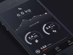 iOS Fitness App GIF by Tob Siripak