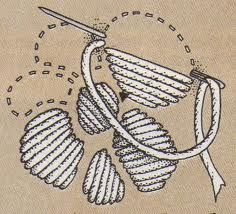 puntos de bordado a mano Embroidery Stitches Tutorial, Hand Embroidery Patterns, Embroidery Techniques, Embroidery Designs, Mexican Embroidery, Crewel Embroidery, Cross Stitch Embroidery, Cross Stitch Patterns, Bordados E Cia