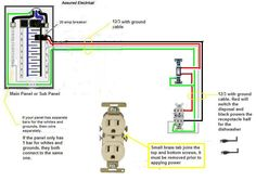 disposal wiring diagram garbage disposal installation pinterest rh pinterest com garbage disposal dishwasher wiring diagram badger 5 garbage disposal wiring diagram