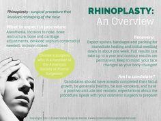 Rhinoplasty An Overv