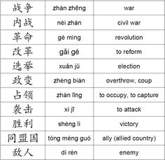 Chinese Words About History